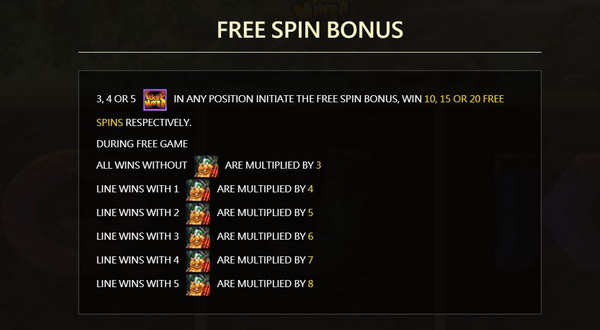 Free spins bonus rules Lucky Miner Slot