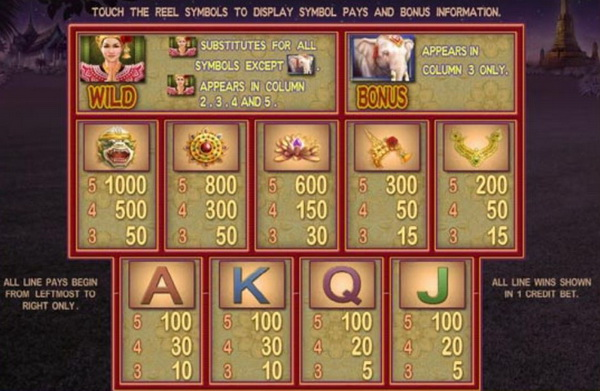 Payout rate Sawadeeka Slot