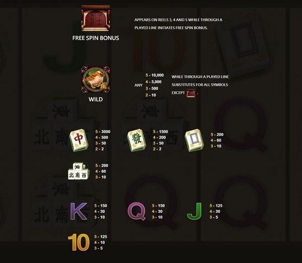 Free Spins Bonus Rules Mahjong slot