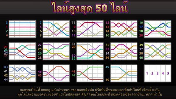 Maximum line fortune thai slot